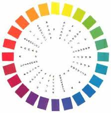 the 25 best color wheel brown ideas on pinterest how to match