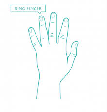 ring meaning ring fingers and their meanings finger meanings 101