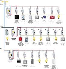 tableau electrique cuisine 334 best schema électrique images on electrical
