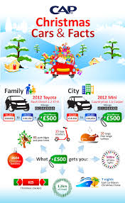 cost of christmas lights cap christmas cars and facts 2014 motoring research