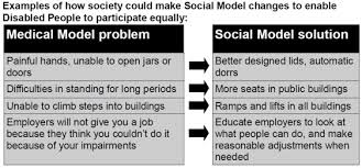 under the table jobs for disabled spectrum s philosophies 2 what is the social model of disability