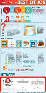 sample resume for occupational therapist best 20 occupational therapy jobs ideas on pinterest how to find the best job in occupational therapy infographic from ot practice magazine