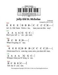image result for songs for piano beginners with letters piano