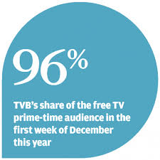 amazon black friday tvb critics and viewers fear for the future of hong kong u0027s golden tv