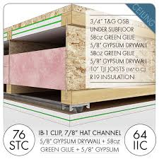 Soundproof Basement Ceiling by How To Soundproof A Ceiling Soundproofing Products For Ceilings