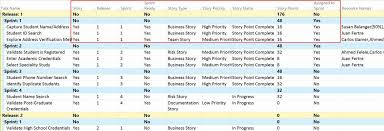 this wbs work breakdown structure excel template template excel