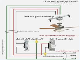 ceiling fan wiring kit ceiling fan wiring diagram 3 speed wildness me