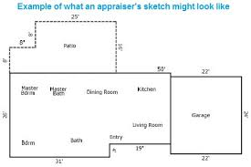 calculating square footage of a house 10 reasons why public records and the appraiser s square footage can