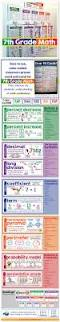 Math 7th Grade Worksheets Best 25 7th Grade Math Worksheets Ideas On Pinterest Word