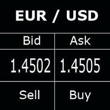 bid and ask forex bid ask spread daily price