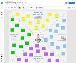 create a customer empathy map in 6 easy steps
