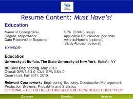 Name Of Skills For Resume Resume Posters A Tale Of Two Cities Vs Things Fall Apartlink Essay