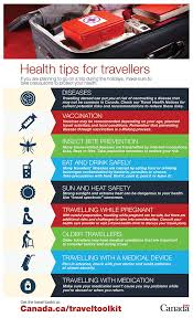 travel safety tips images Travel toolkit travel gc ca jpg