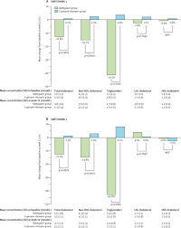 shaughnessy floor plan switch to a raltegravir based regimen versus continuation of a