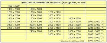 dimension porte chambre largeur porte standard interieur rosariorobles info