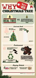 real tree caign send me a tree