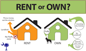 pros and cons of renting a house and cons of rent to own housing in philadelphia