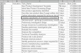 Work Breakdown Structure Excel Template Export The Task List To Excel And Keep The Wbs Structure