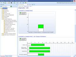 processgene grc pricing features reviews u0026 comparison of