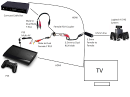 rca home theater system manual help connecting speakers to tv avs forum home theater