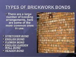 brickwork bonding basics