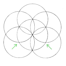 flower of life how to draw it u2026 chemical marriage