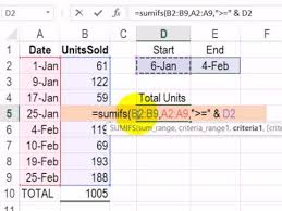 Countif Sumif Minif How To Sum For A Specific Date Range In Excel