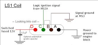 diagrams 723483 ls2 engine wiring harness diagram u2013 southern