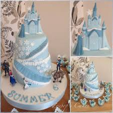 Birthday Cake Ideas Heart Birthday Cake And Birthday Decoration