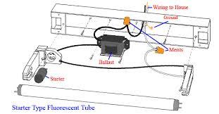 fluorescent light not working start type fluorescent tube electrical upgrade pinterest
