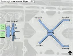 what are some common layouts for airports and what are their