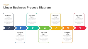process diagram template templates radiodigital co