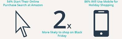 when to shop amazon black friday 2016 holiday shopping survey