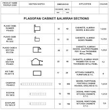 Estimate Kitchen Cabinets Kitchen Cabinet Price List Kitchen Decoration