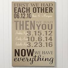 House Warming Gifts Best 20 Great Housewarming Gifts Ideas On Pinterest Home Signs