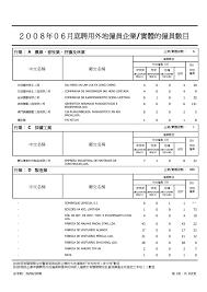 bureau vall馥 langon 2008年06月底聘用外地僱員企業 實體的僱員數目