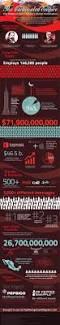 coke discount halloween horror nights 2012 good infographics 2012