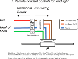 house wiring diagram lights best of ceiling wire diagram