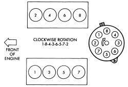 1999 dodge durango wiring diagram solved spark wiring diagram for 1999 durango 5 2 l fixya