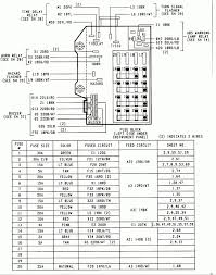 need 1994 fuse diagram no owners manual dodgeforum discernir net