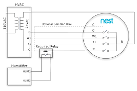 car advanced spa wiring diagram gas furnace thermostat wiring