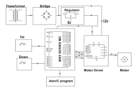 plc motor control circuit example wiring diagram components