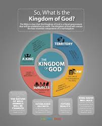 the kingdom of god a message christianity ignores life hope