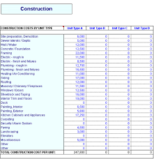 Construction Schedule Excel Template 21 Construction Schedule Templates In Word Excel Template Lab