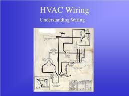hvac drawing symbols u2013 the wiring diagram u2013 readingrat net
