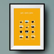 affiche cuisine affiche de cuisine café caffè coffe renzi editions