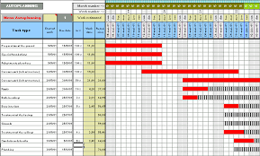Critical Path Template Excel Gantt Chart Charting Bar Planning Diagram Scheduling Excel