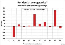average price for a vancouver s average house price drops by nearly one fifth