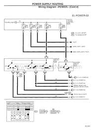 hd wallpapers wiring diagram for nissan sentra 1995