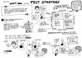 test strategy template eliolera com